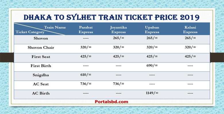 Dhaka to Sylhet Train Schedule and Ticket Price 2019 – PortalsBD