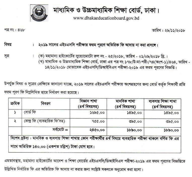 HSC Exam Notice for Additional exam fees