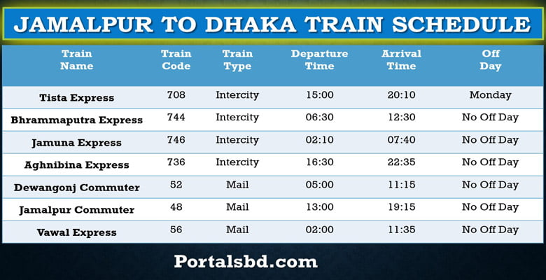 Jamalpur to Dhaka Train Sch