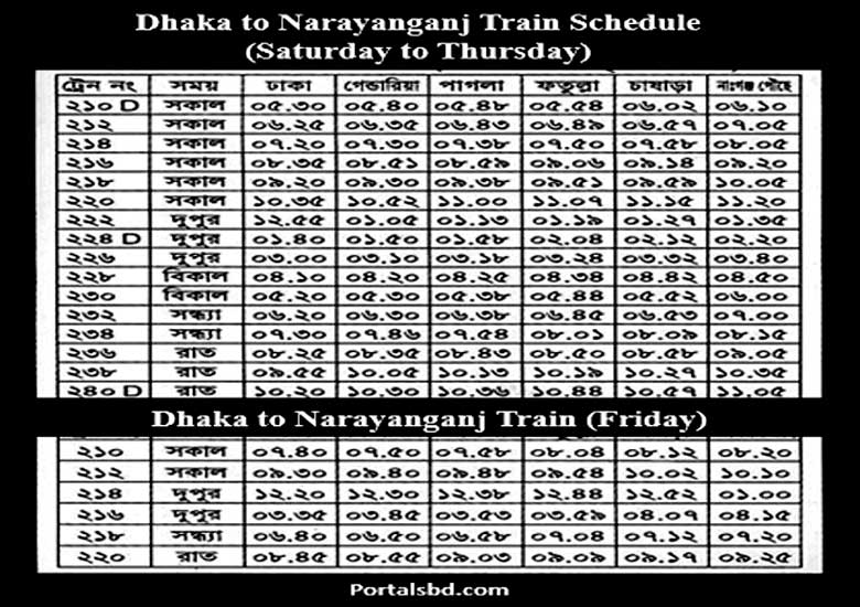 Dhaka to Narayangan Train Stoppages