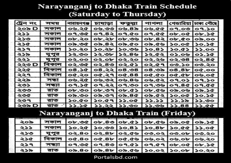 Narayanganj to Dhaka Train Stoppages