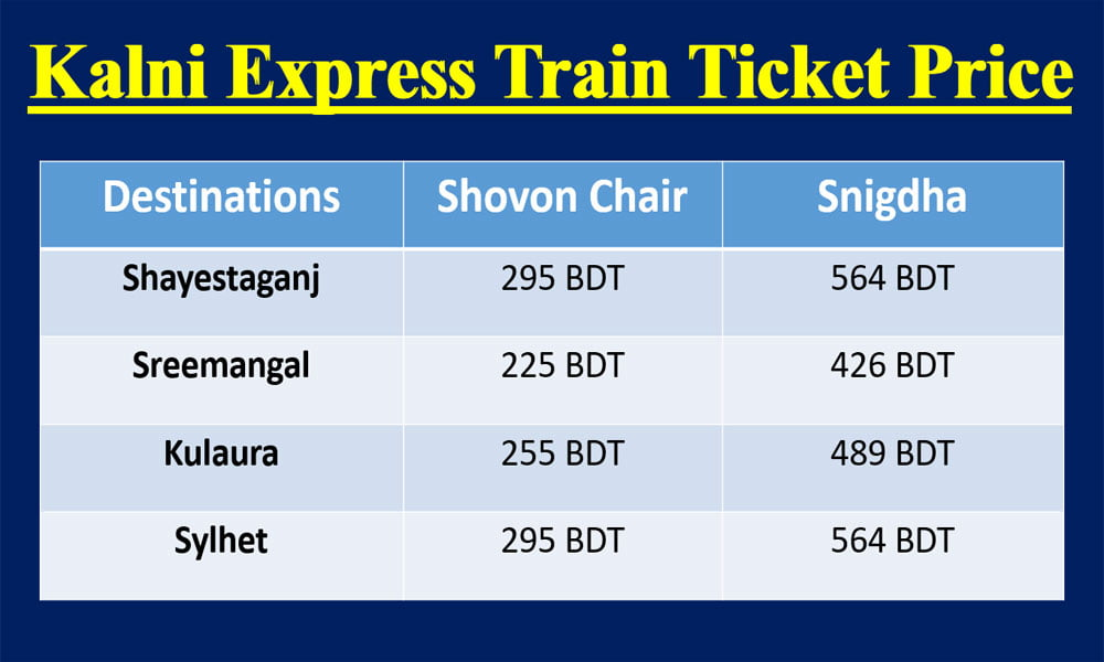 Kalni Express Train Ticket Price